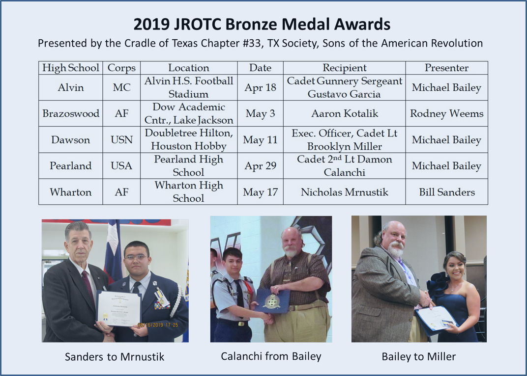 2019 JROTC Awards_sm